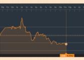 Piata valutara reactioneaza pozitiv dupa alegerea lui Donald Trump: Dolarul a trecut pe plus azi fata de euro